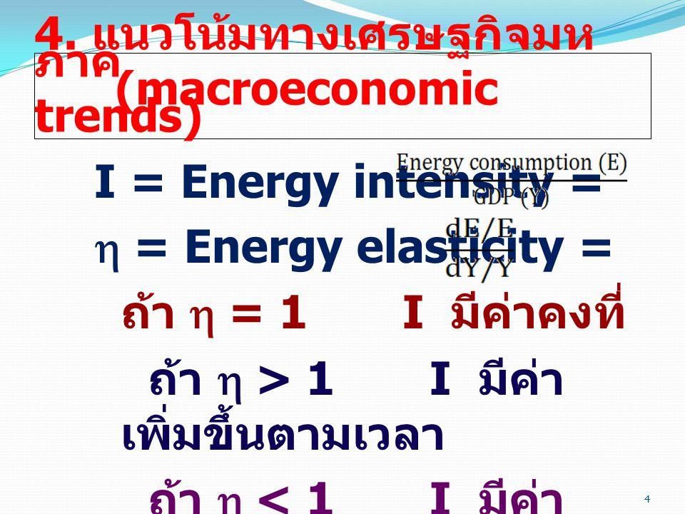 4. แนวโน้มทางเศรษฐกิจมหภาค (macroeconomic trends)
