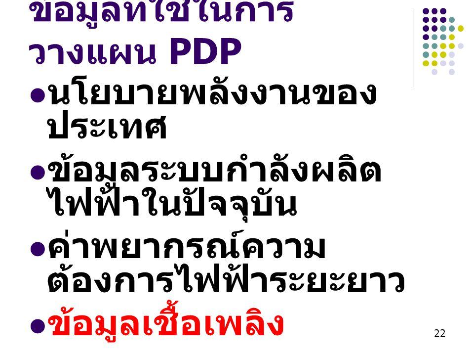 ข้อมูลที่ใช้ในการวางแผน PDP