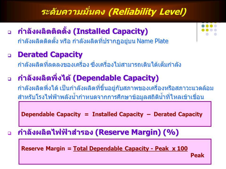 ระดับความมั่นคง (Reliability Level)