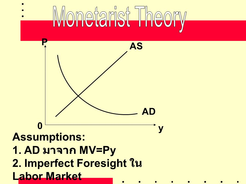 Monetarist Theory Assumptions: 1. AD มาจาก MV=Py