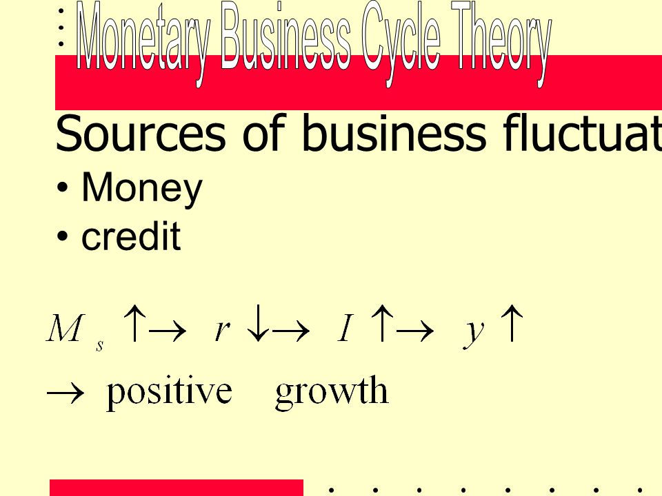 Monetary Business Cycle Theory