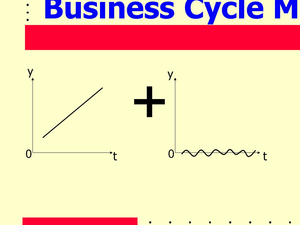 Business Cycle Model (2)