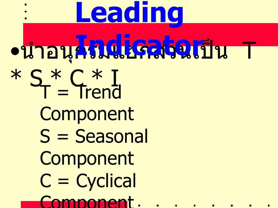 Leading Indicator นำอนุกรมแยกส่วนเป็น T * S * C * I