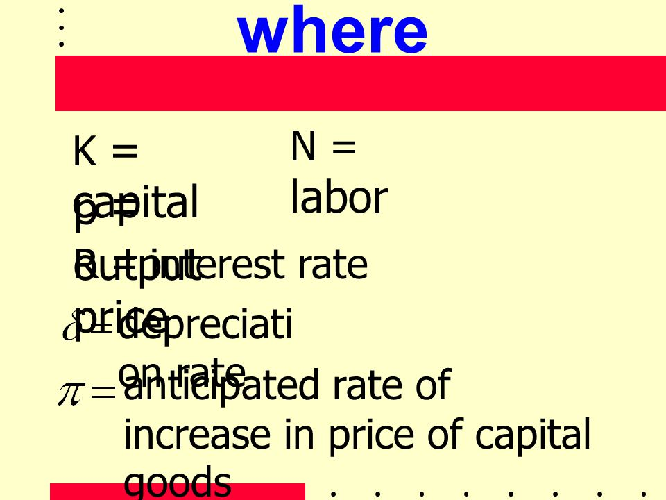 where p = output price K = capital N = labor R = interest rate