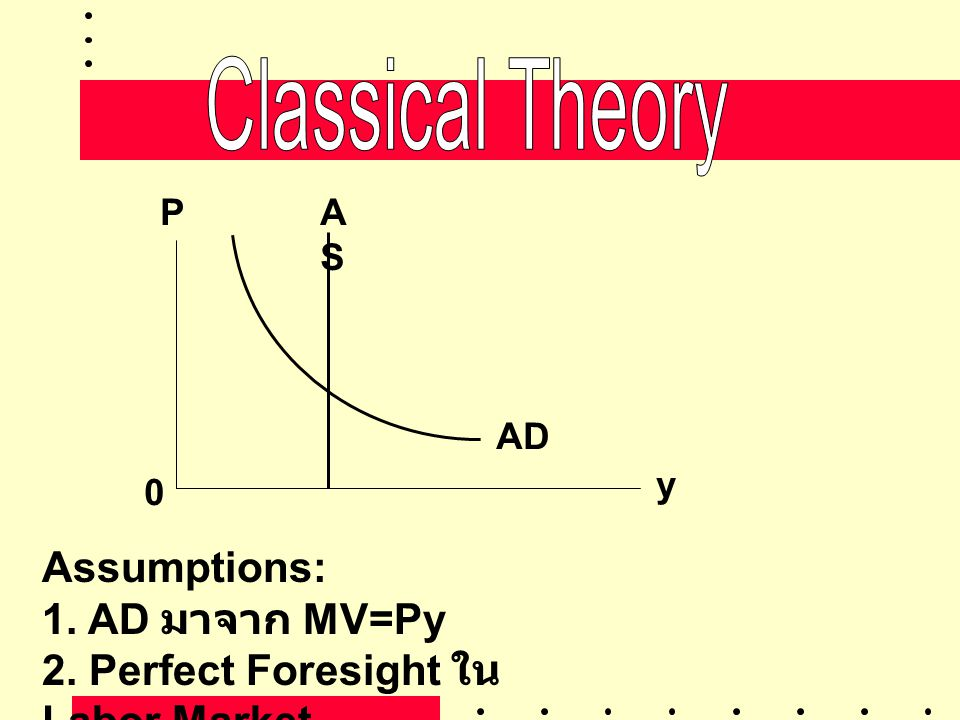 Classical Theory Assumptions: 1. AD มาจาก MV=Py