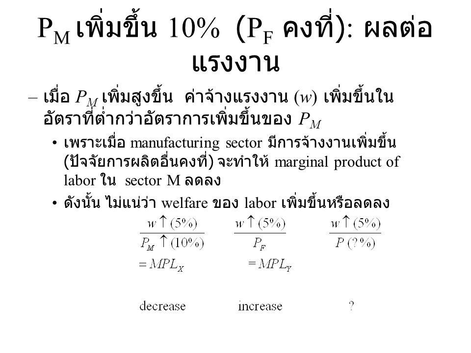 PM เพิ่มขึ้น 10% (PF คงที่): ผลต่อแรงงาน
