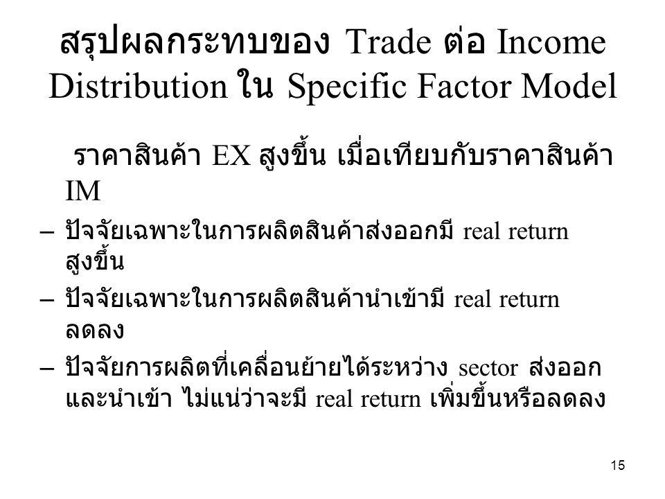 สรุปผลกระทบของ Trade ต่อ Income Distribution ใน Specific Factor Model