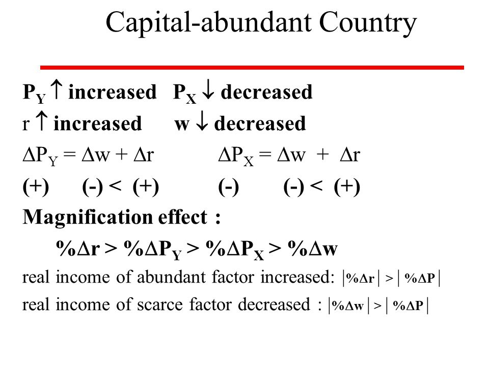 Capital-abundant Country