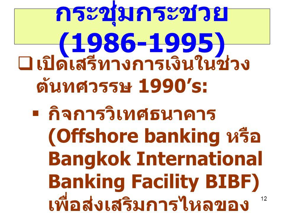 กระชุ่มกระชวย (1986-1995) เปิดเสรีทางการเงินในช่วงต้นทศวรรษ 1990's: