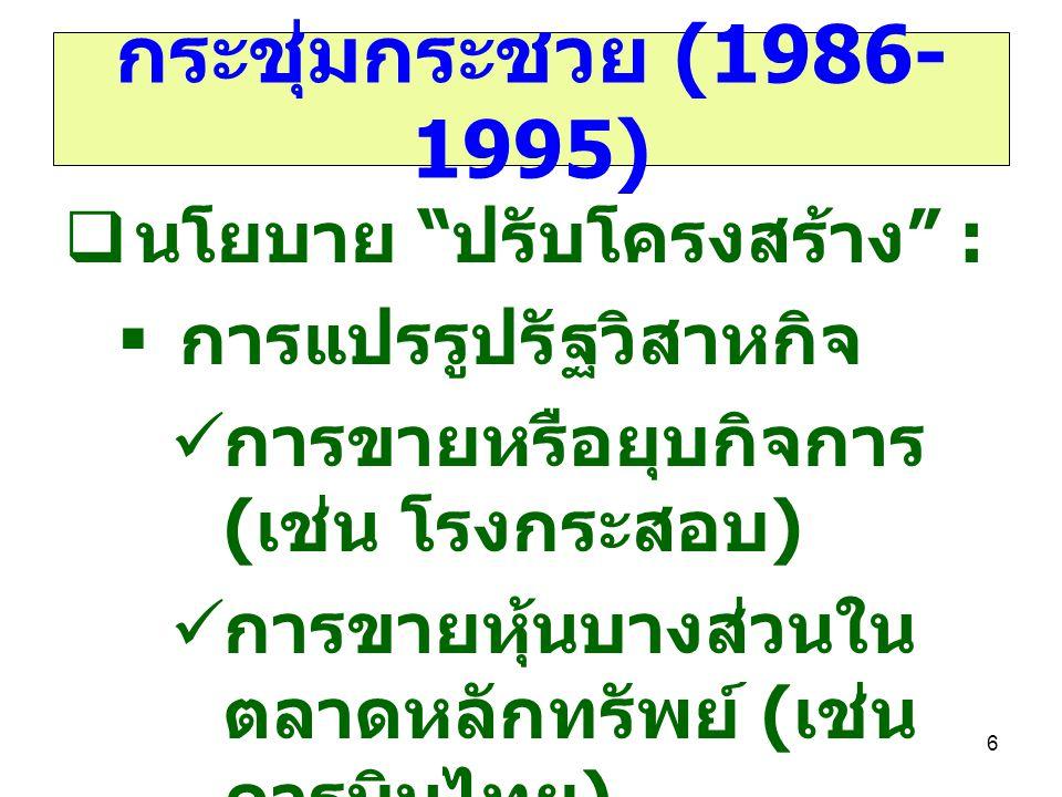 กระชุ่มกระชวย (1986-1995) นโยบาย ปรับโครงสร้าง :