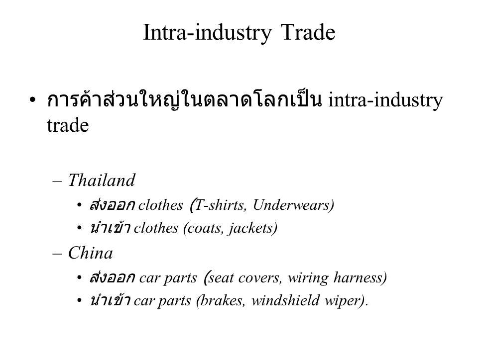 Intra-industry Trade การค้าส่วนใหญ่ในตลาดโลกเป็น intra-industry trade