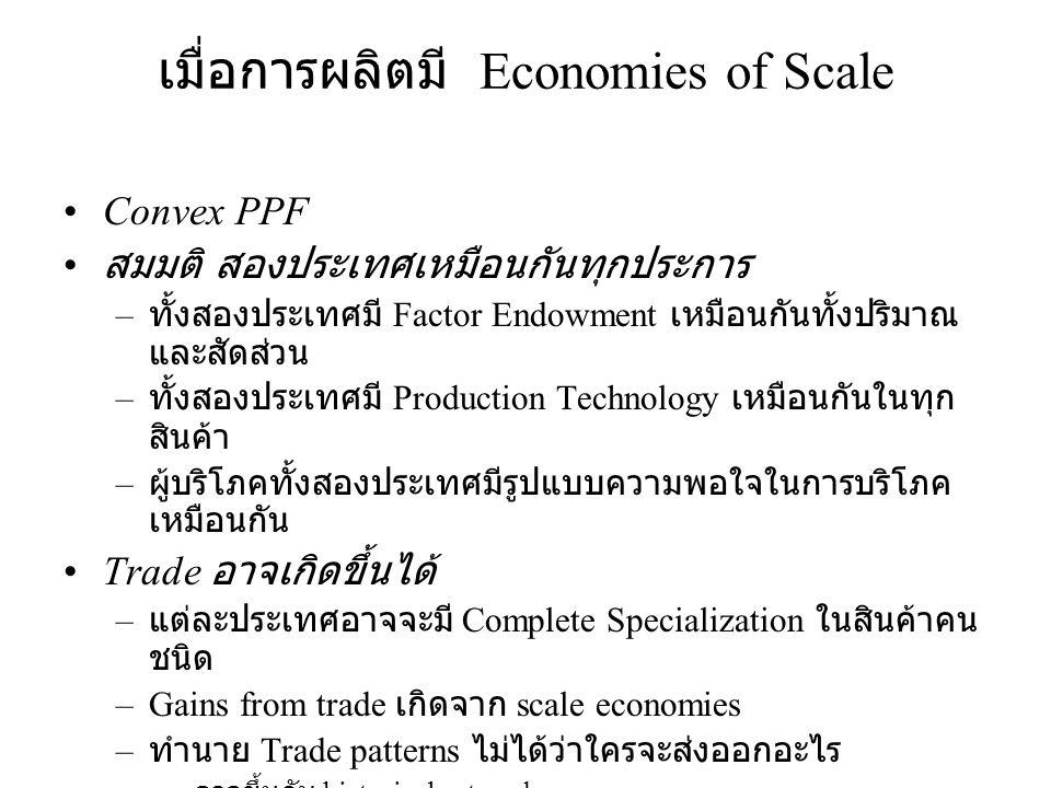 เมื่อการผลิตมี Economies of Scale