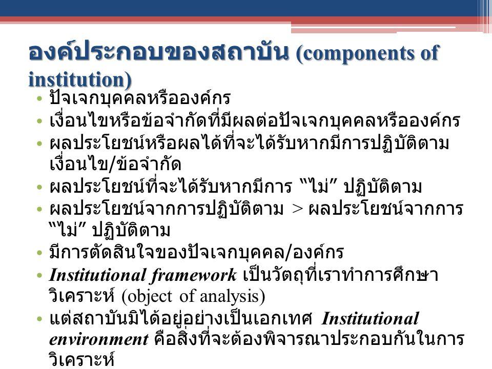 องค์ประกอบของสถาบัน (components of institution)