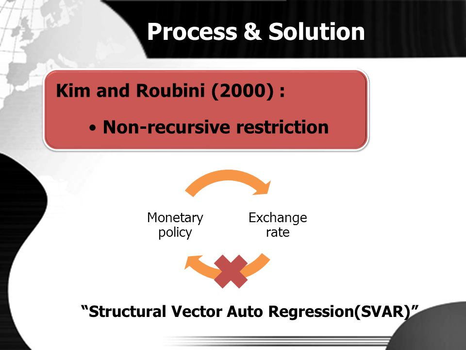Process & Solution Kim and Roubini (2000) :