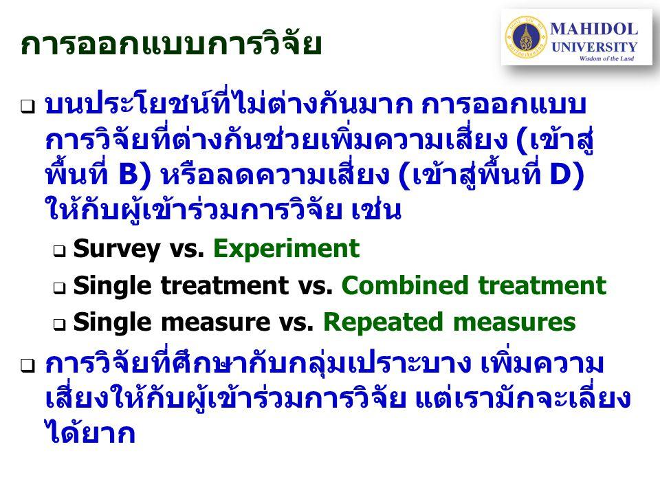 การออกแบบการวิจัย