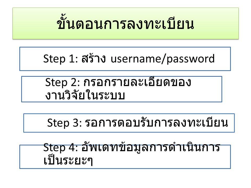 ขั้นตอนการลงทะเบียน Step 1: สร้าง username/password