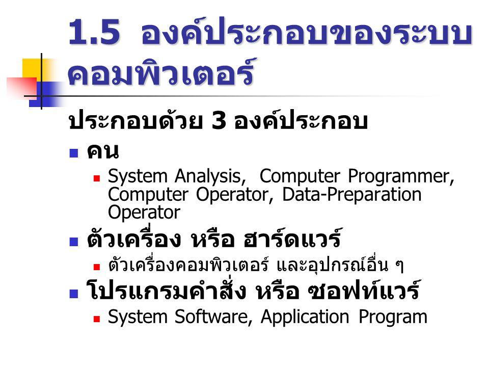 1.5 องค์ประกอบของระบบคอมพิวเตอร์