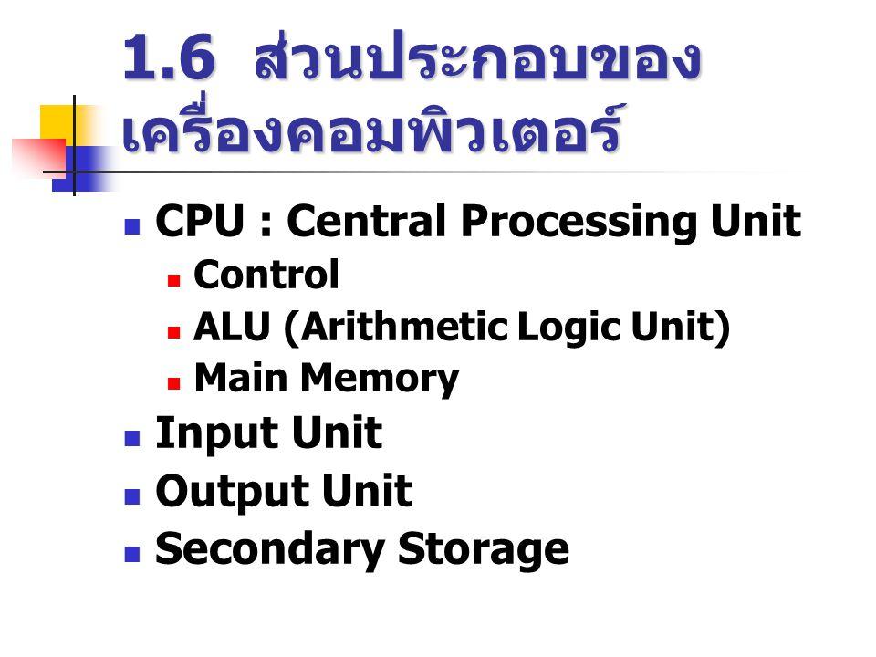 1.6 ส่วนประกอบของเครื่องคอมพิวเตอร์