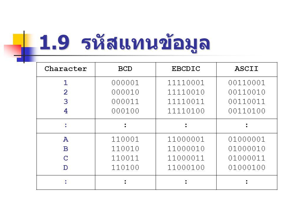 1.9 รหัสแทนข้อมูล Character BCD EBCDIC ASCII 1 2 3 4 000001 000010