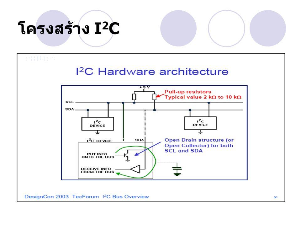 โครงสร้าง I2C