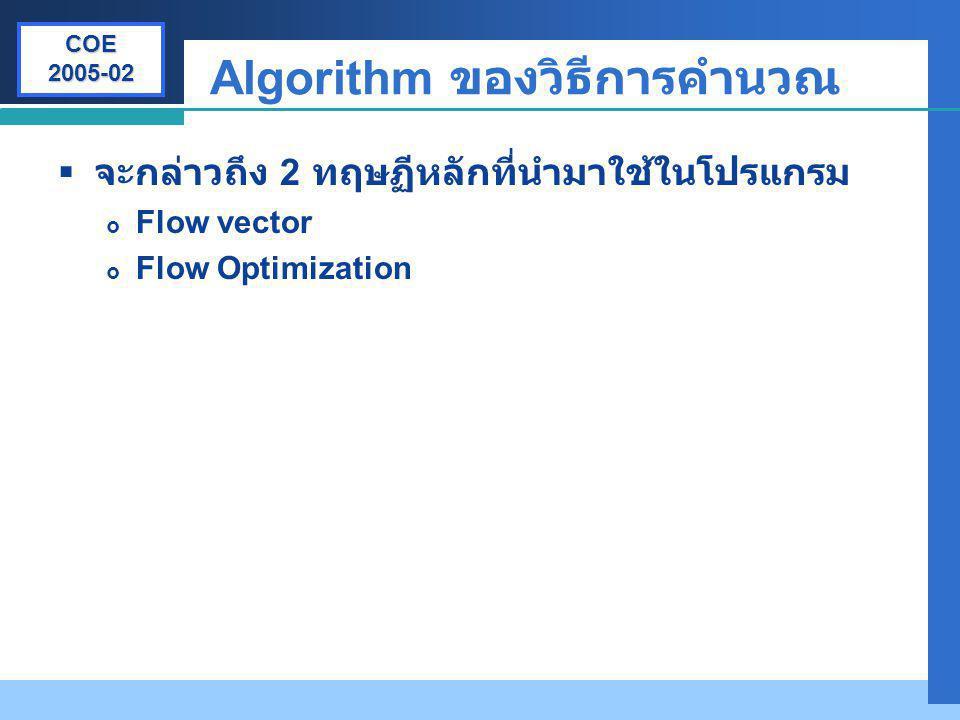 Algorithm ของวิธีการคำนวณ