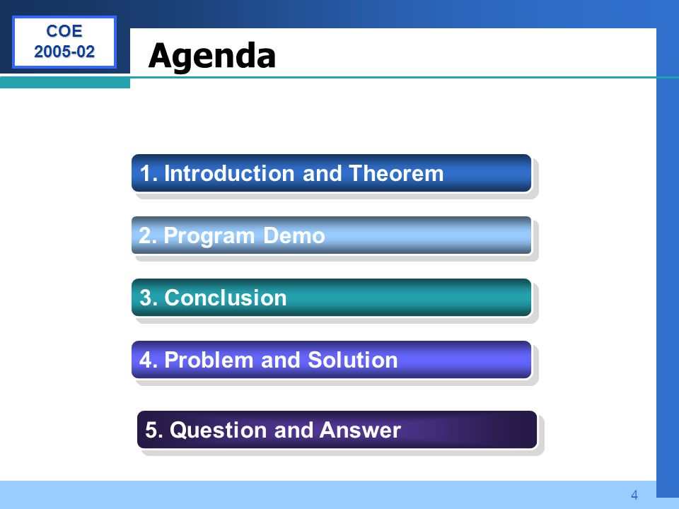 Agenda 1. Introduction and Theorem 2. Program Demo 3. Conclusion