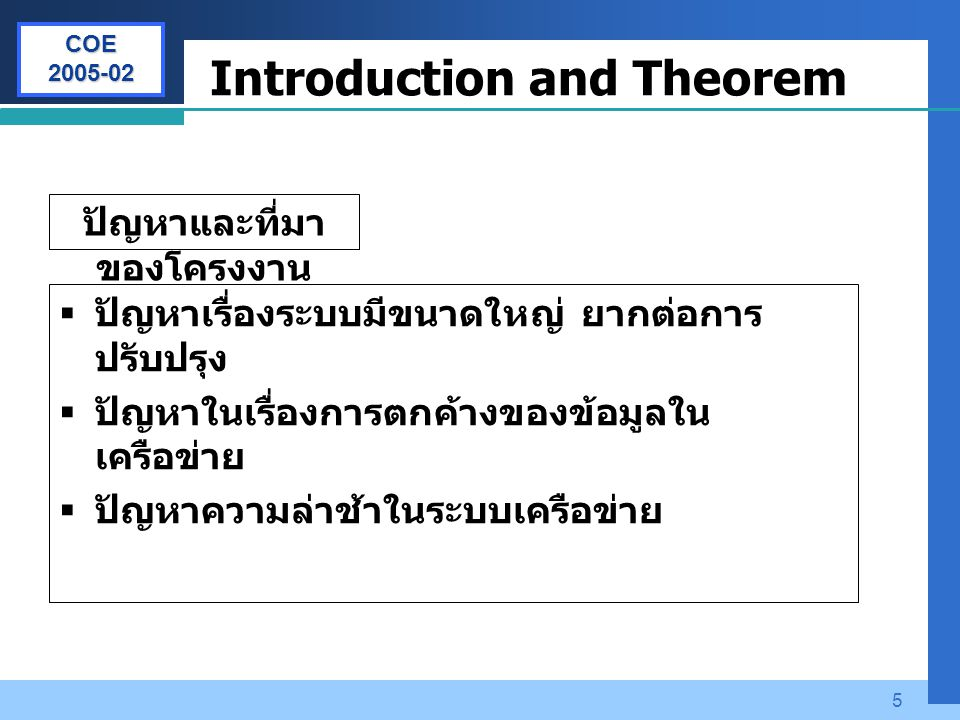 Introduction and Theorem