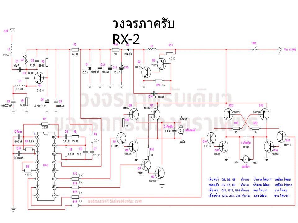 วงจรภาครับ RX-2