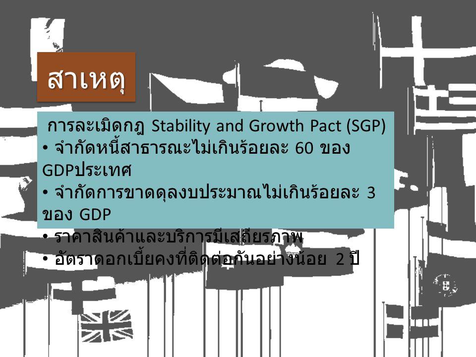 สาเหตุ การละเมิดกฎ Stability and Growth Pact (SGP)