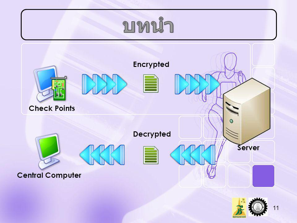 บทนำ Encrypted Check Points Decrypted