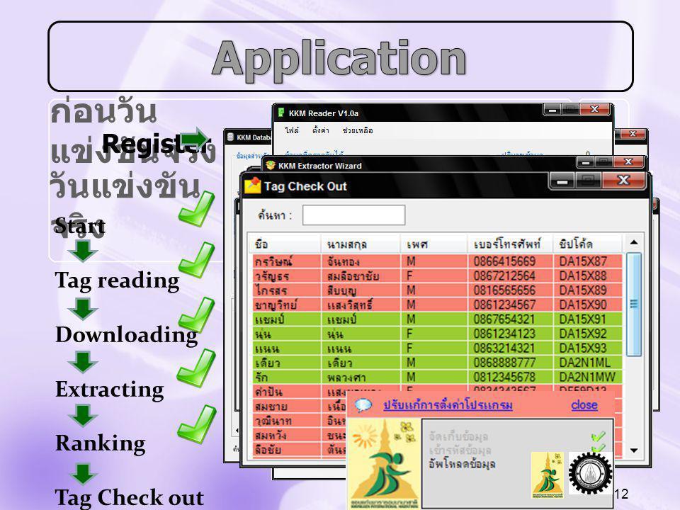 Application ก่อนวันแข่งขันจริง วันแข่งขันจริง Register Start