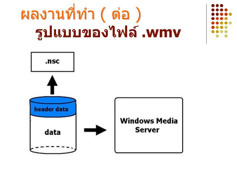 ผลงานที่ทำ ( ต่อ ) รูปแบบของไฟล์ .wmv