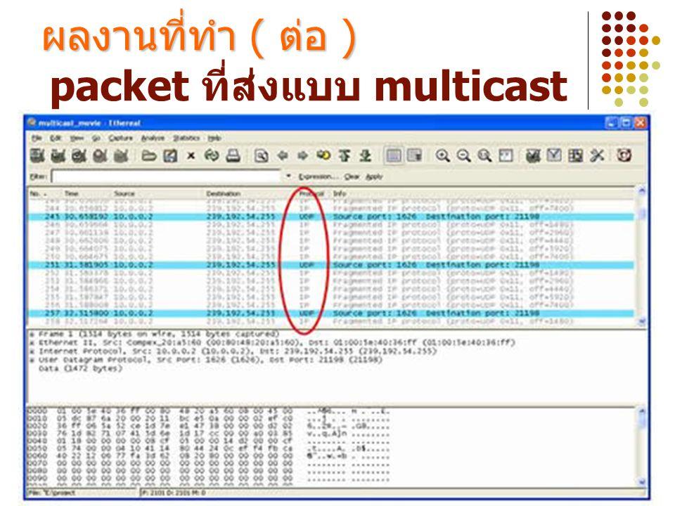 packet ที่ส่งแบบ multicast ของไฟล์คุณภาพสูง