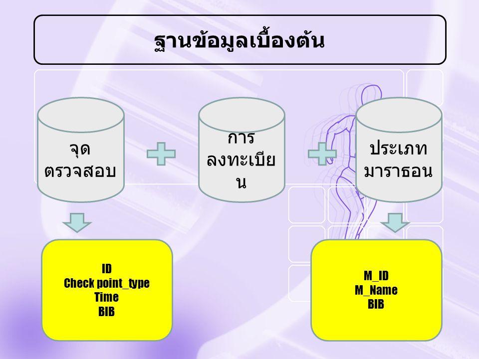 ฐานข้อมูลเบื้องต้น จุดตรวจสอบ การลงทะเบียน ประเภทมาราธอน ID M_ID