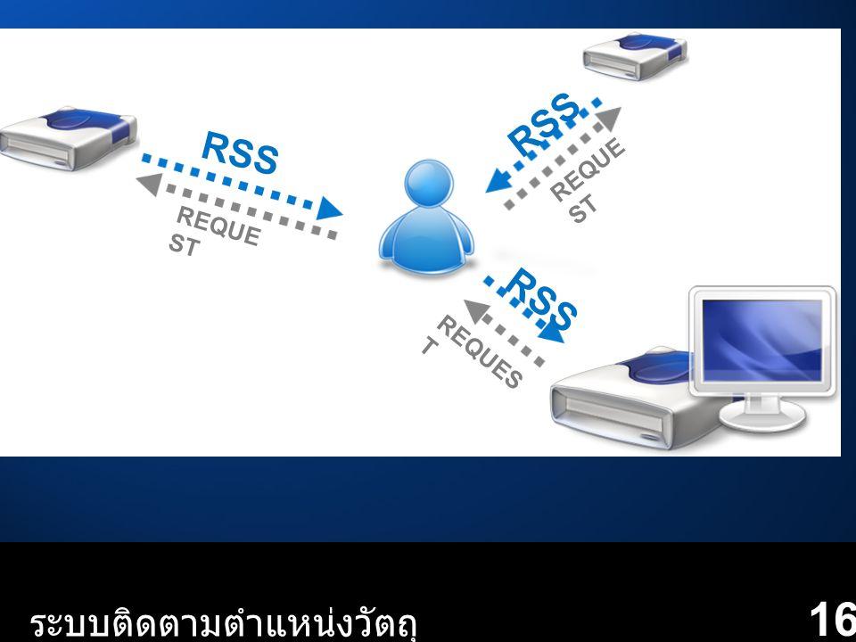 RSS RSS REQUEST REQUEST RSS REQUEST 16 ระบบติดตามตำแหน่งวัตถุ