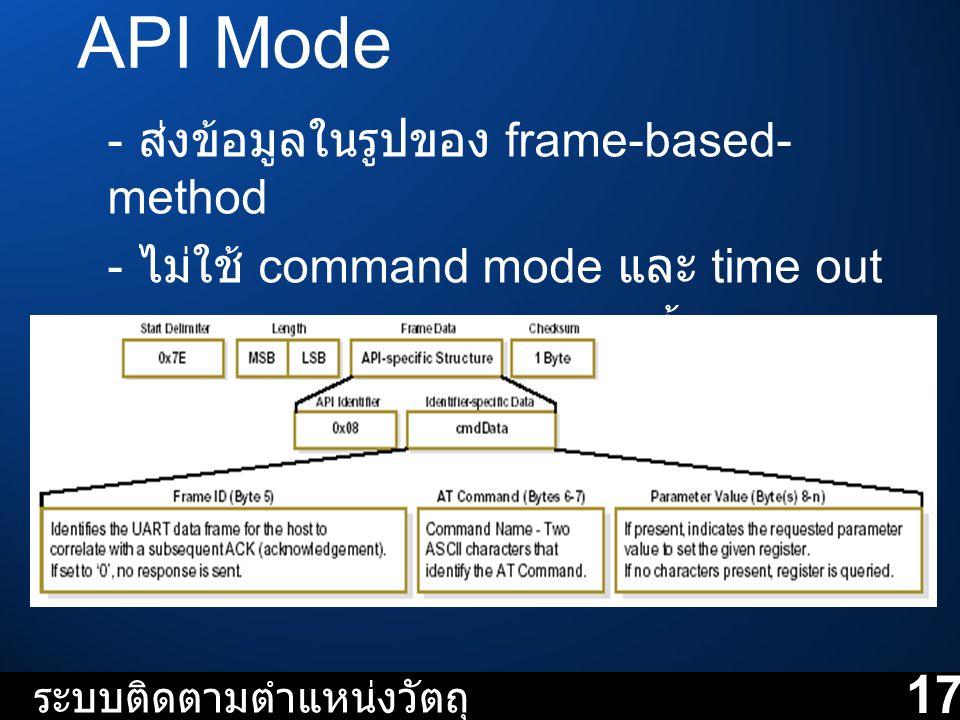 API Mode 17 - ส่งข้อมูลในรูปของ frame-based-method