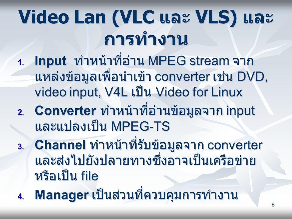 Video Lan (VLC และ VLS) และการทำงาน