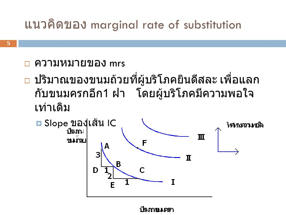 แนวคิดของ marginal rate of substitution