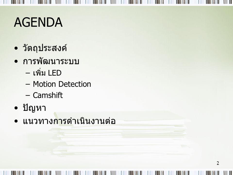 AGENDA วัตถุประสงค์ การพัฒนาระบบ ปัญหา แนวทางการดำเนินงานต่อ เพิ่ม LED