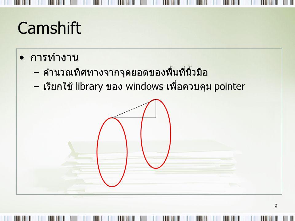 Camshift การทำงาน คำนวณทิศทางจากจุดยอดของพื้นที่นิ้วมือ