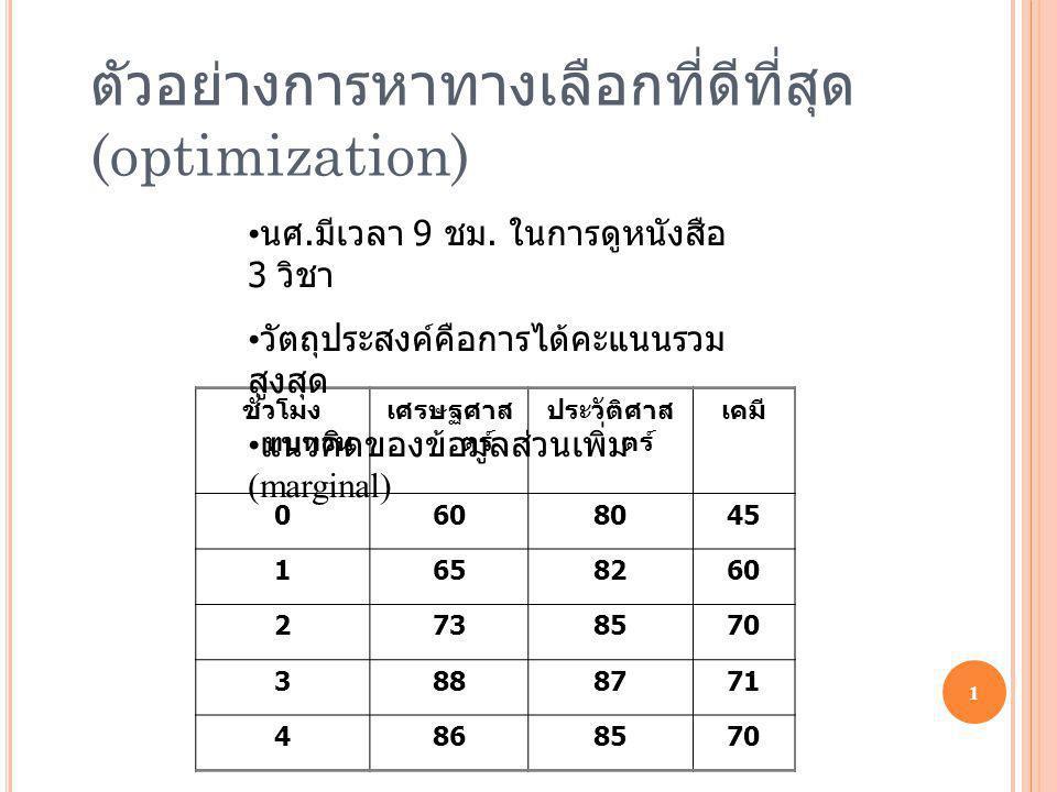 ตัวอย่างการหาทางเลือกที่ดีที่สุด(optimization)