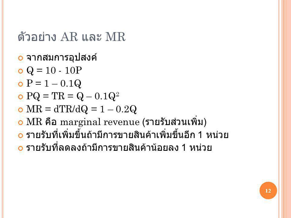 ตัวอย่าง AR และ MR จากสมการอุปสงค์ Q = 10 - 10P P = 1 – 0.1Q