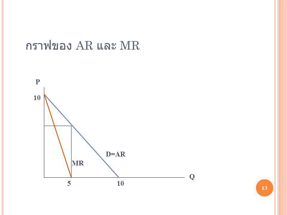 กราฟของ AR และ MR P 10 end lecture 4 here D=AR MR Q 5 10