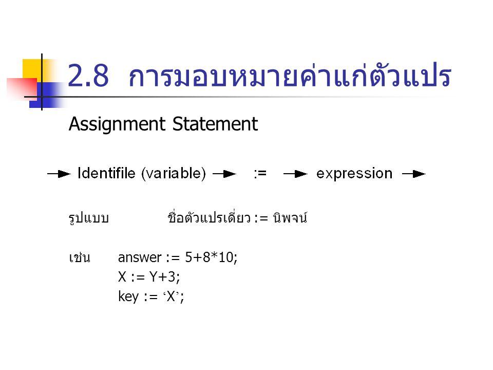 2.8 การมอบหมายค่าแก่ตัวแปร
