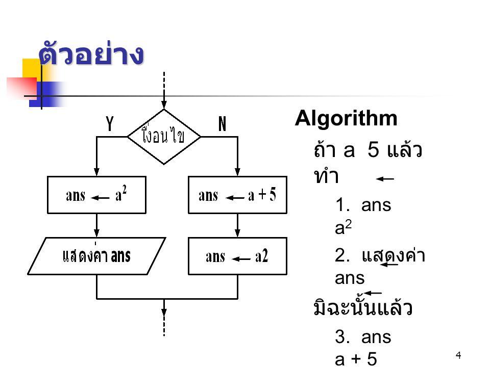 ตัวอย่าง Algorithm ถ้า a 5 แล้วทำ มิฉะนั้นแล้ว 1. ans a2