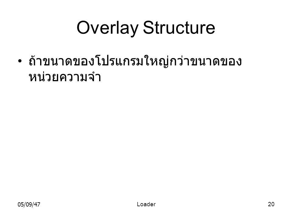 Overlay Structure ถ้าขนาดของโปรแกรมใหญ่กว่าขนาดของหน่วยความจำ 05/09/47