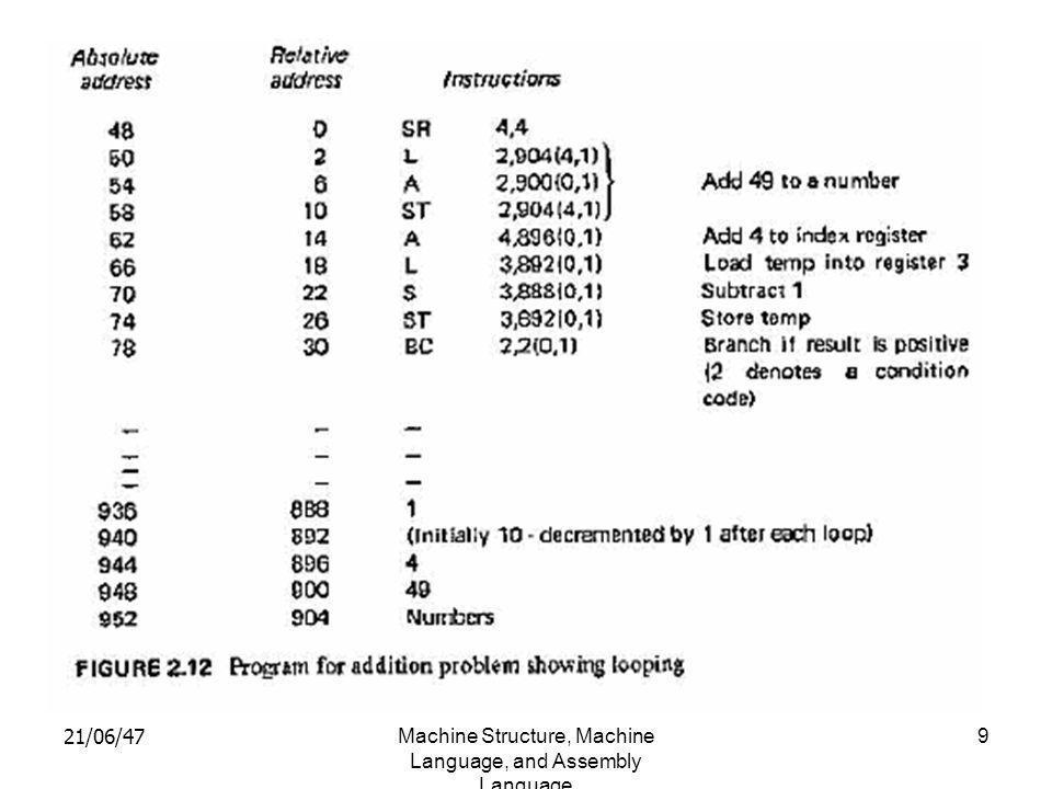 Machine Structure, Machine Language, and Assembly Language