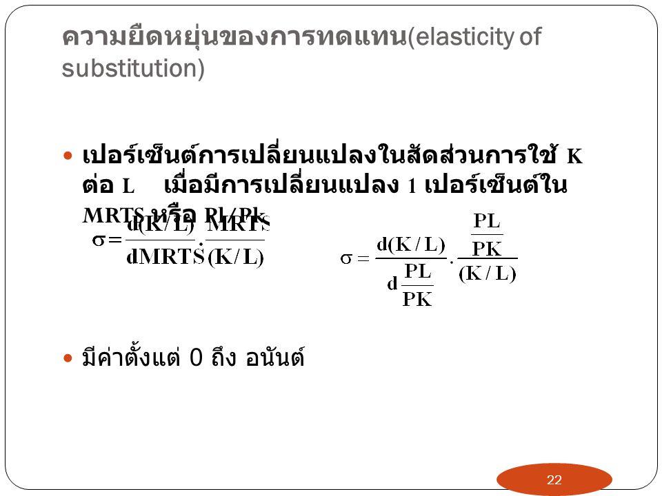 ความยืดหยุ่นของการทดแทน(elasticity of substitution)