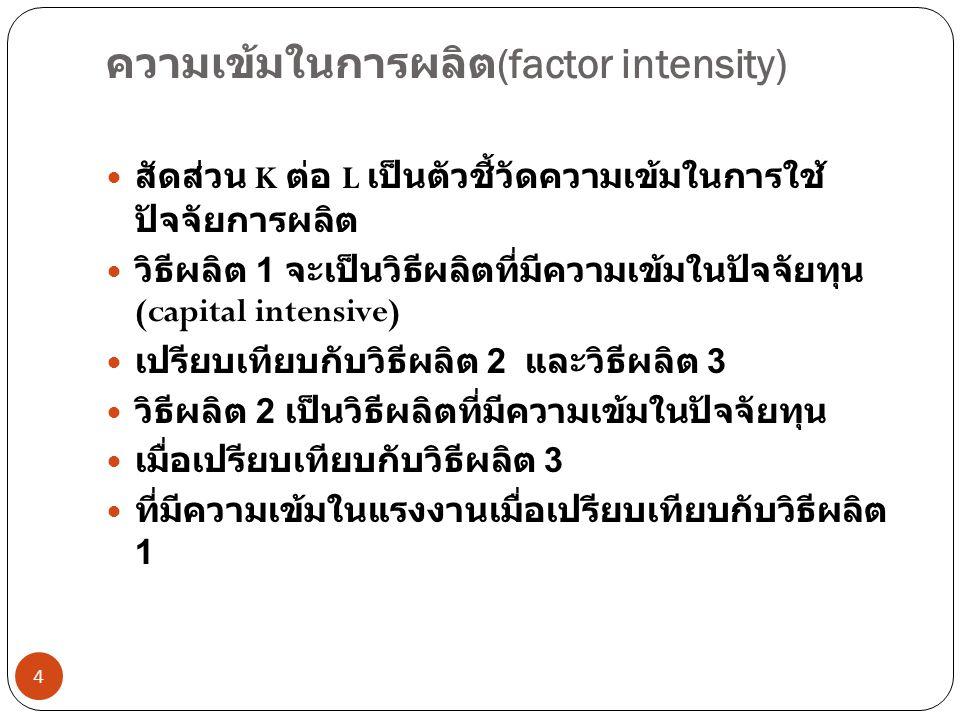 ความเข้มในการผลิต(factor intensity)