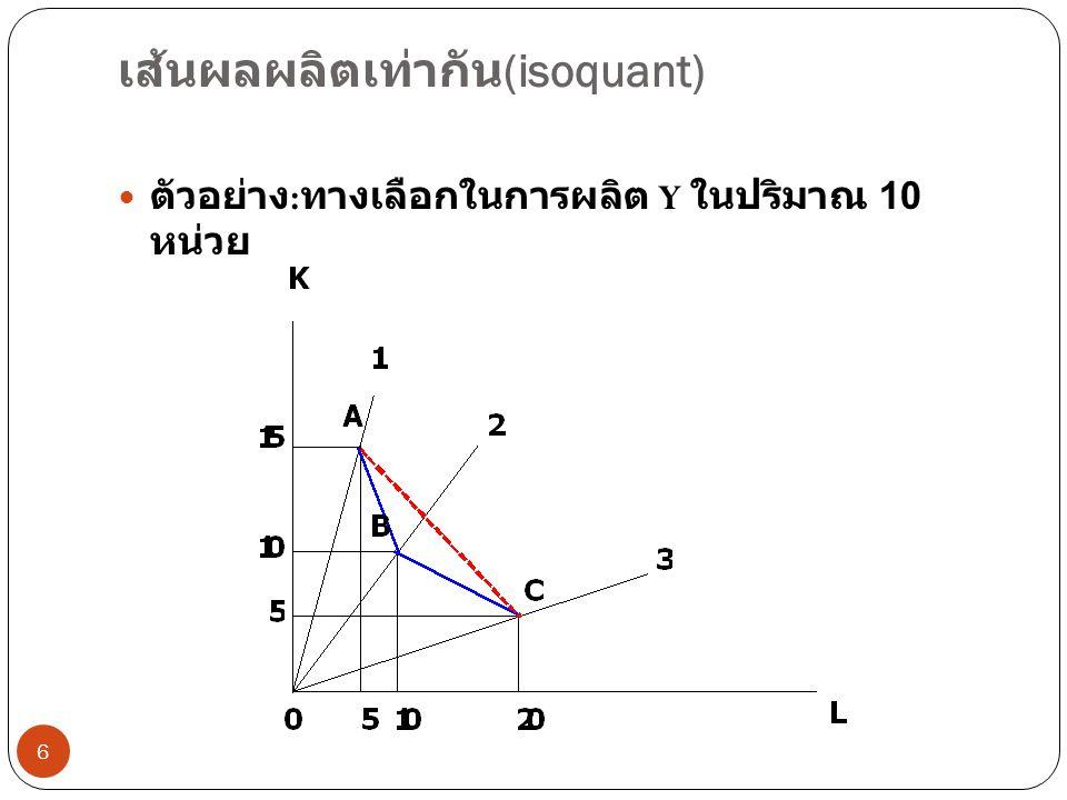 เส้นผลผลิตเท่ากัน(isoquant)